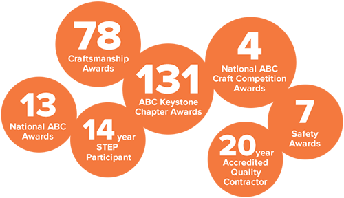 Awards section info graphic